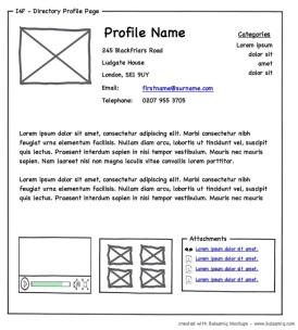 Profilewireframe